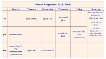 Choosing a good French course